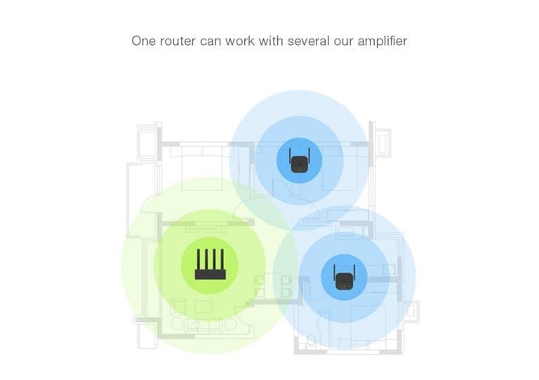 Diagrama de la cobertura que ofrece el repetidor WiFi de Xiaomi